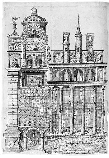 Robert Fludd - Utriusque cosmi. 1617ff.