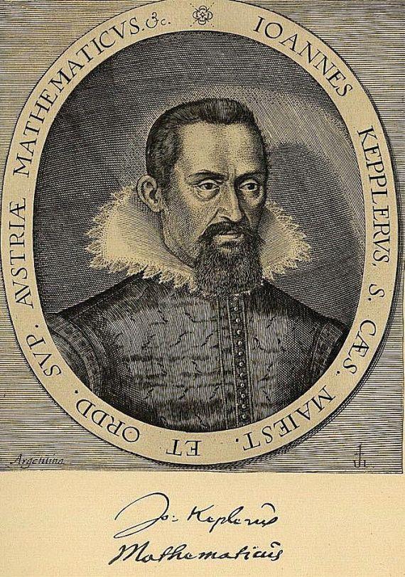 Johannes Kepler - Gesammelte Werke. 1938-2002.