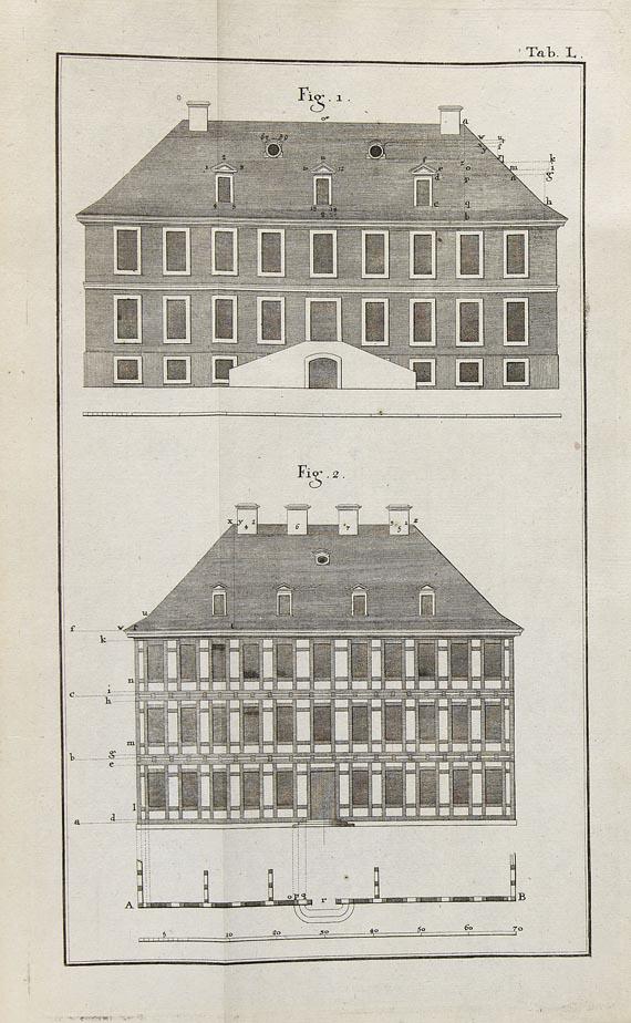 Johann Friedrich Penther - Anleitung zu Bürgerlichen Baukunst, 4 Bde. 1744.
