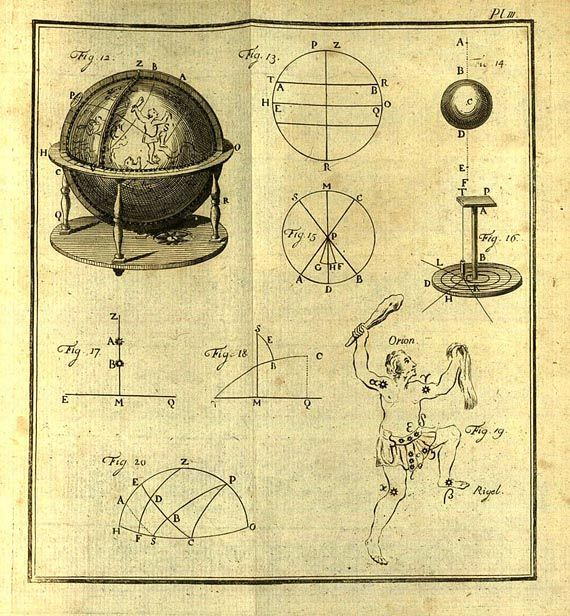 Joseph Jerôme de La Lande - Sternkunst. 1775