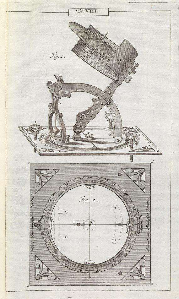 Johann Friedrich Penther - Gnomonica. 1752.