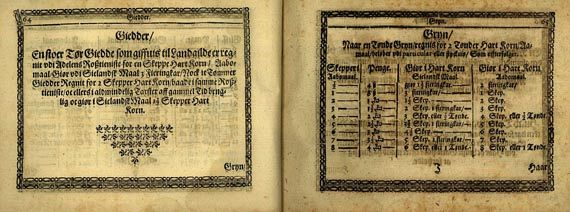 Hans  H. Skonning - Taxte-Bog. 1647.