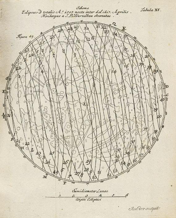Johann Leonhard Rost - Astronomisches Handbuch. 1718.