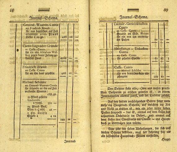 J.  M. F. Schulze - Italiänisch- buchhälterisches Elementar- und Methodenbüchlein. 1784.