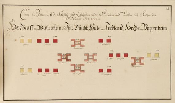 Militaria - Abriße derer Batailles und Campements, Handschrift. - Weitere Abbildung