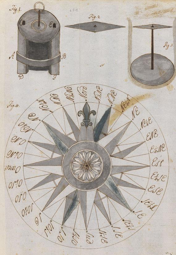 Sistemi del Mondo - Brevi Nozioni, Handschrift