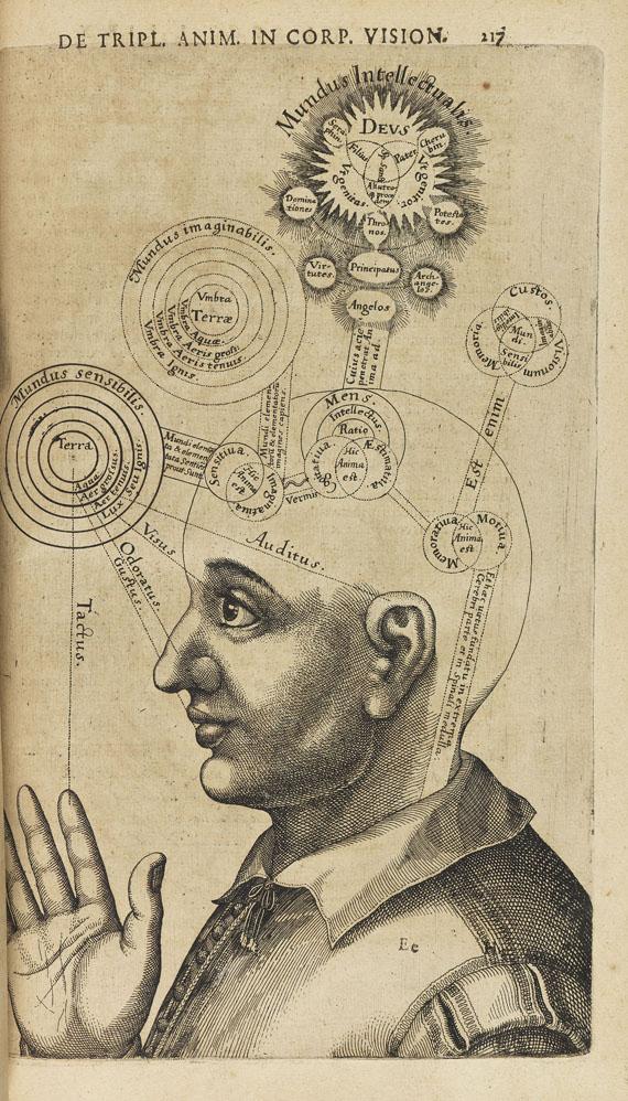 Robert Fludd - Utriusque cosmi