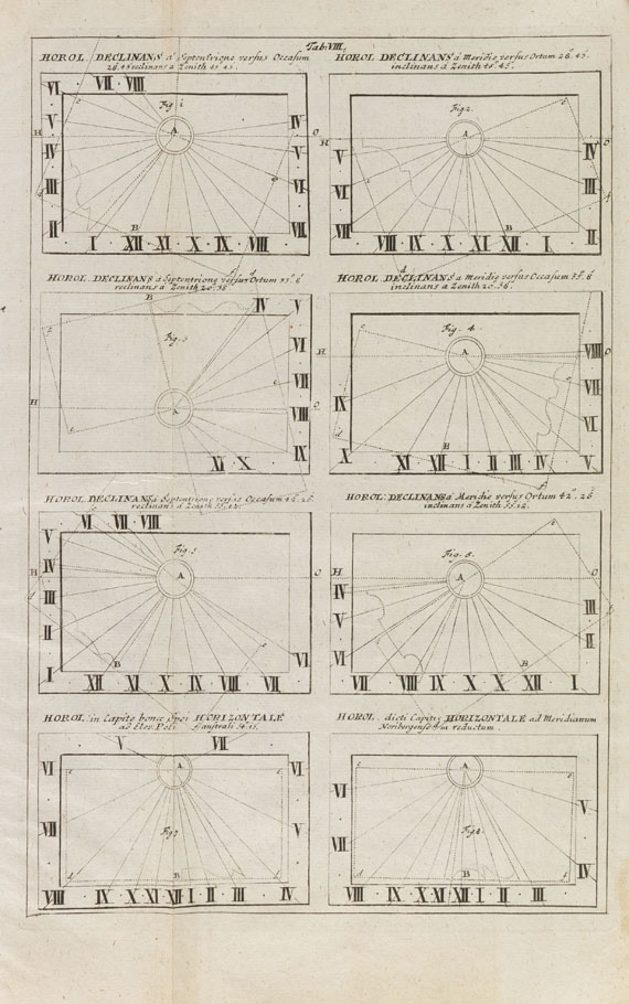Johann Gabriel Doppelmayr - Grosse Sonnen-Uhren
