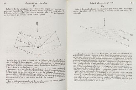 Claude Arnold Poute Marquis de Nieuil - Tactique et signaux de jour