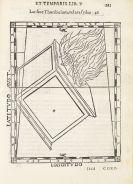 Giovanni Paolo Gallucci - Theatrum mundi. 1588