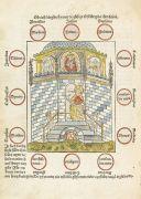 Werner Rolewinck - Fasciculus temporum. 1480
