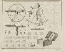 Charles Guépratte - Problèmes d'astronomie nautique