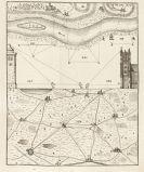 Bernard Forest de Belidor - Neuer Cursus Mathematicus