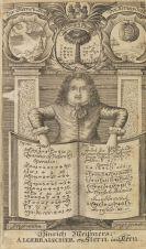 Meißner, Heinrich - Stern und Kern der Algebrae