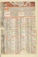 Johannes Bülow - Almanach ... Lübeck. 1519
